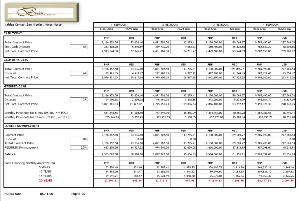 Balai Condominiums Payment Scheme